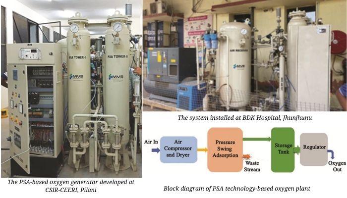 CSIR-CEERI Repurposes Nitrogen Plant Facility for Oxygen Generation
